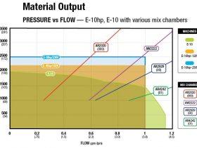 e10-material-output